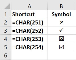 List of CHAR functions and various check marks and X's