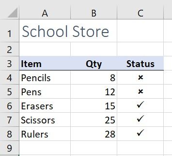 Status column with check marks and x's
