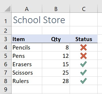 Check Marks and X's applied to status column with conditional formatting
