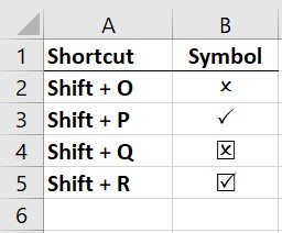 Keyboard shortcuts and various check marks and X's