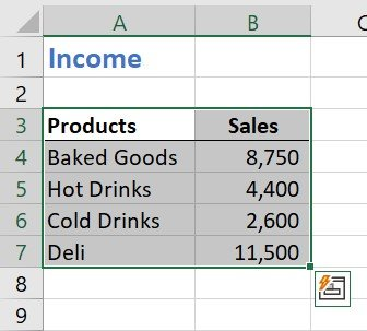 Simple Excel worksheet showing a summary of sales by product