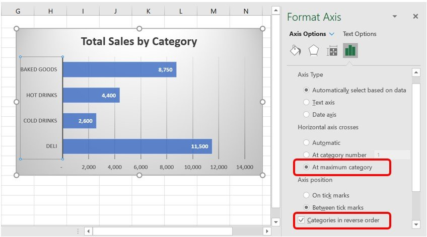 The Format Axis pane for the selected chart is displayed
