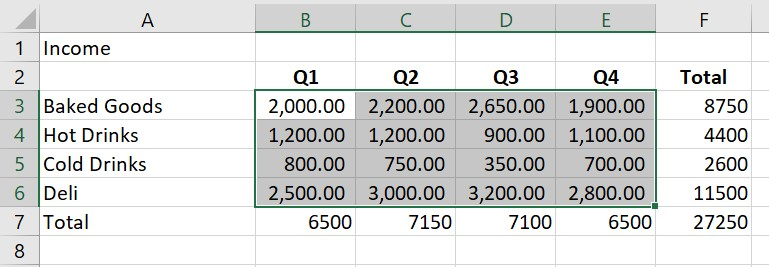 Numbers formatted with comma style