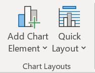 Chart layout controls