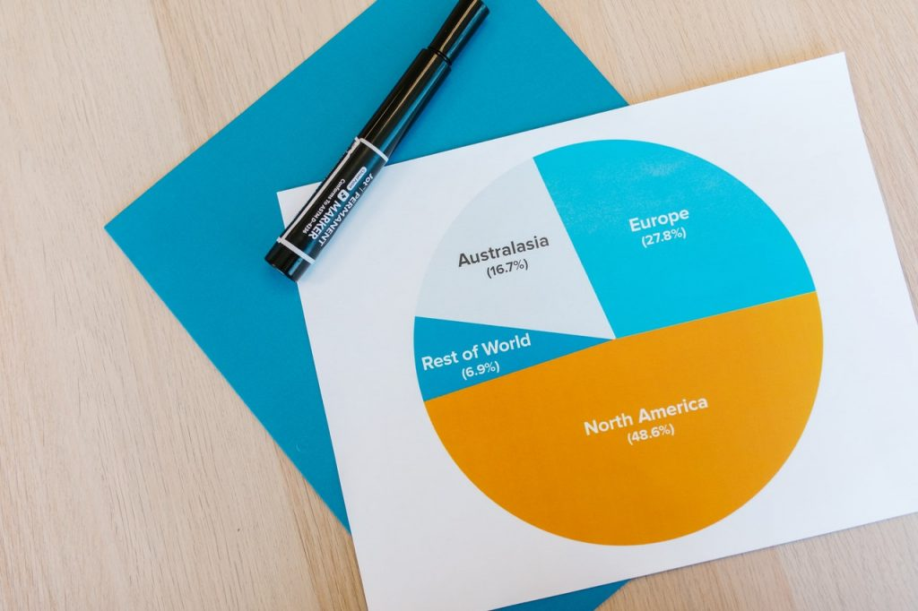 Pie chart with a marker and coloured paper