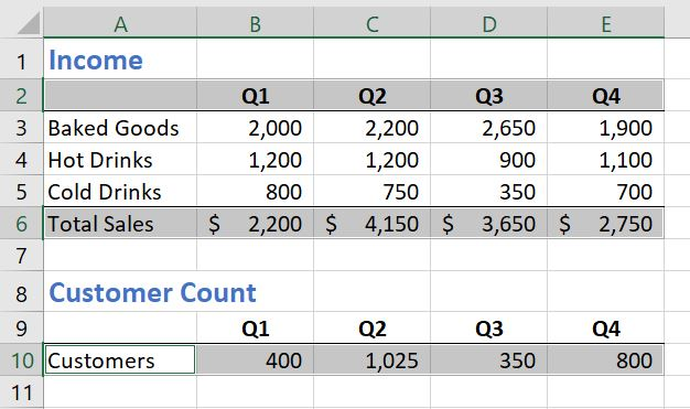 Selecting multiple ranges of data